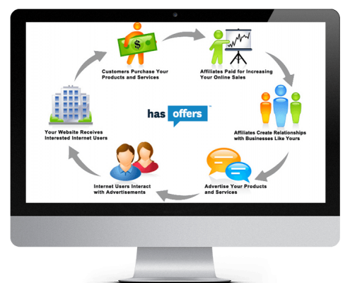 affiliate marketing course in delhi