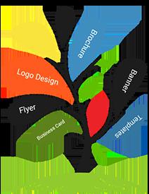 Design Courses in Delhi